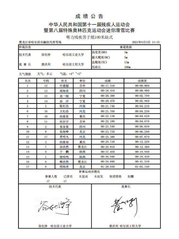 1.听力残疾男子组100米站式.jpg